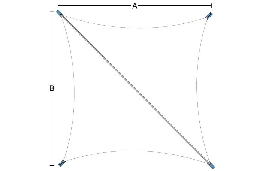 Coro - Single - Plan