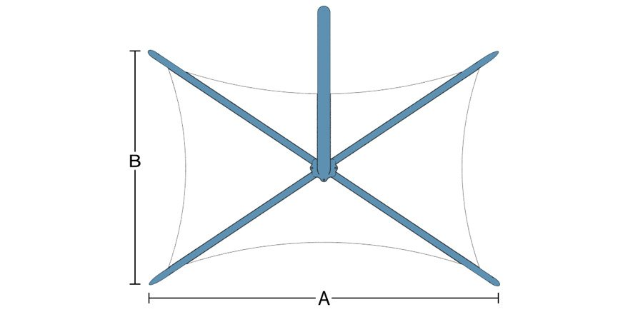 Crest dimensions